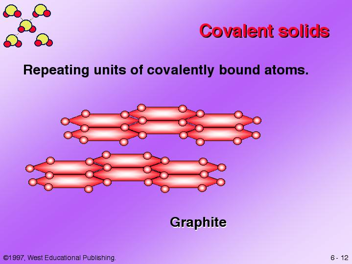 Covalent Solids Covalent solids